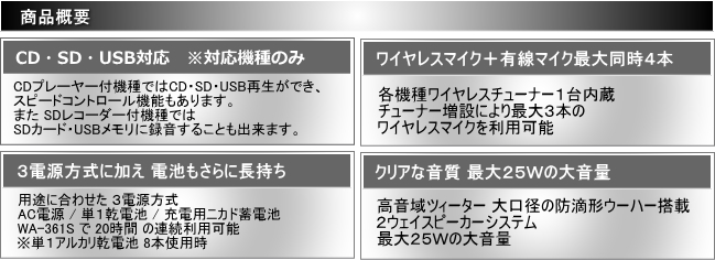 UNI-PEX ユニペックス ワイヤレスアンプ WA-361 WA-362 WA-862 シリーズ 詳細